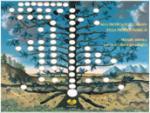 30397 - Gaspari, P. - Alla ricerca delle origini della propria famiglia. Manuale sintetico per farsi l'albero genealogico