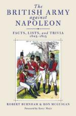 46520 - Burnham-McGuigan, B.-R. - British Army against Napoleon. Facts, Lists and Trivia 1805-1815